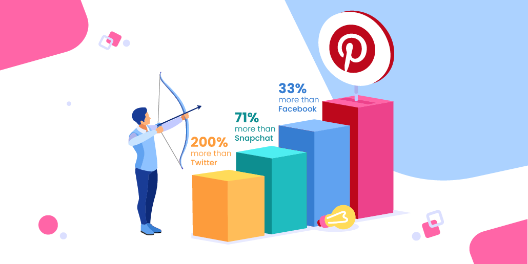 Pinterest referral marketing statistics